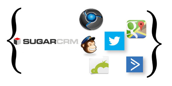 Integrations with SugarCRM